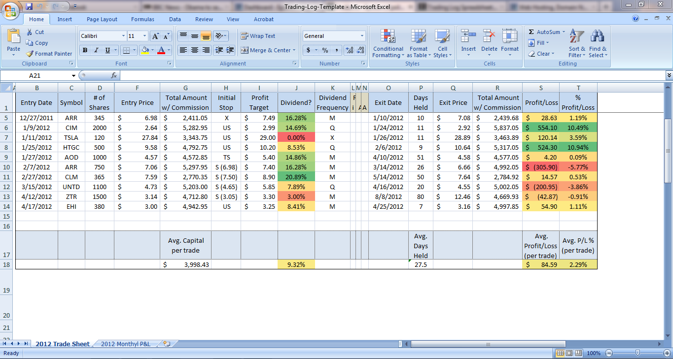 Forex profit calculator xls